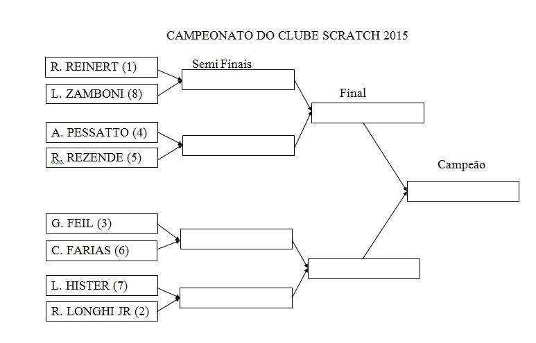 chave match play